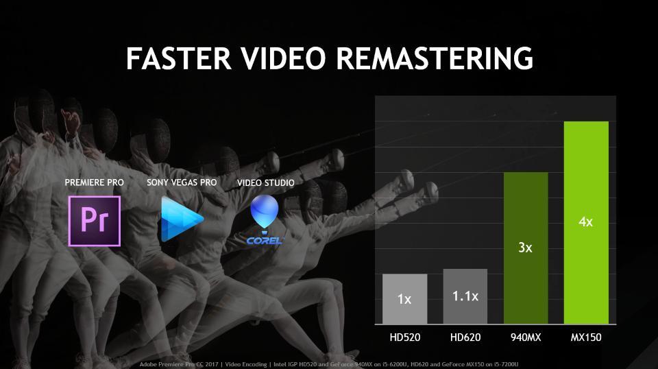 Nvidia видео