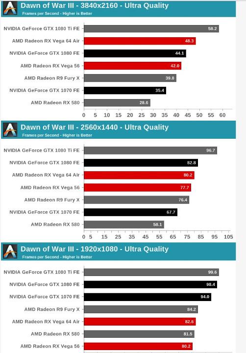 тест GPU AMD Radeon RX Vega 64